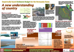 An Empirically-based sediment budget for the Normanby Basin: A new understanding of country