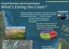 Coastal Erosion and Geochemistry: What's Eating the Coast?
