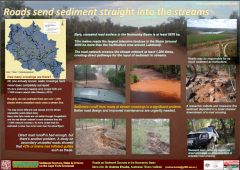 Sediment sources: Roads send sediment straight into the streams