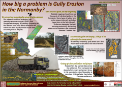 About gullies: How big a problem is Gully Erosion in the Normanby?